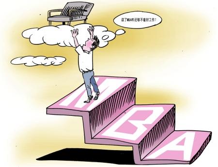 中国经理人为什么要读MBA?