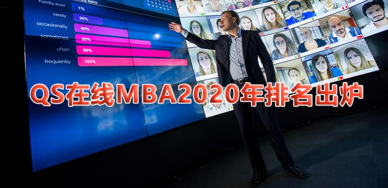 """在线MBA""""全球最佳""""花落谁家? - 疫情当下,QS世界大学排名之2020年在线MBA榜单独家解读"""